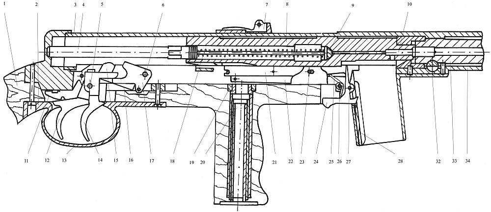 Устройство пистолета-пулемёта Mors wz. 39