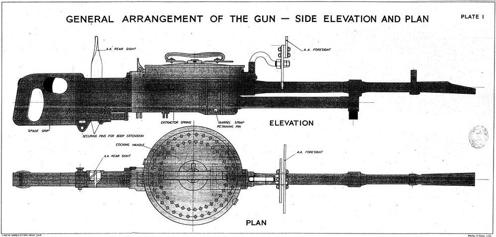 Пулемёт Vickers К