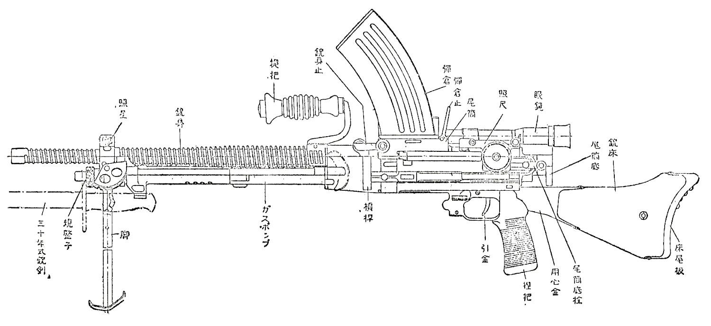 Тип 96