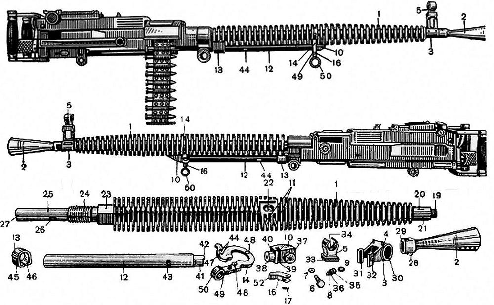 Устройство пулемёта ДС-39