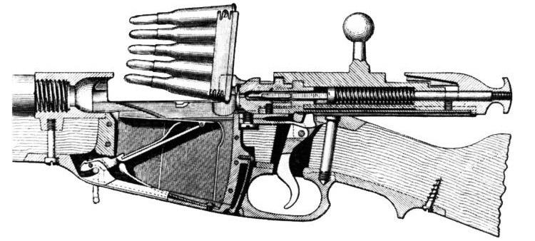 Положение деталей ударного и спускового механизма при крайнем заднем положении затвора.