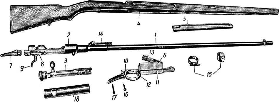 Основные части винтовки Тип 38