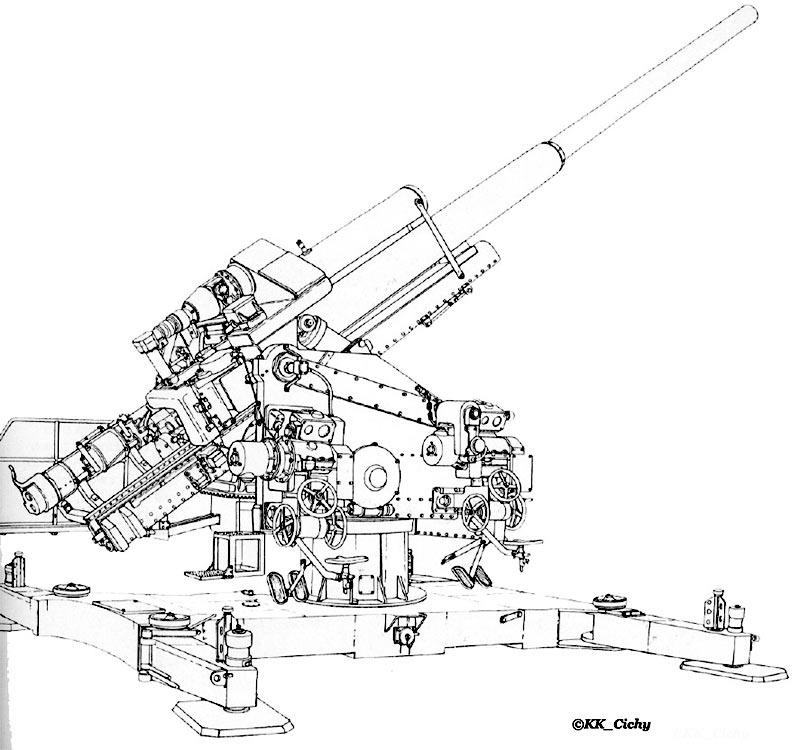 рисунок 128-мм зенитной пушки FlaK-40 обр. 1941 г.