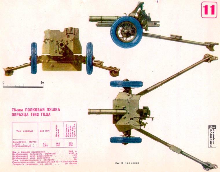 76-мм пушка ОБ-25