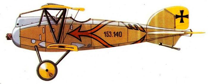 Истребитель Оеффаг D.III (Австро-Венгрия)