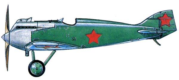 Первые советские истребители И-1, И-2, И-2бис