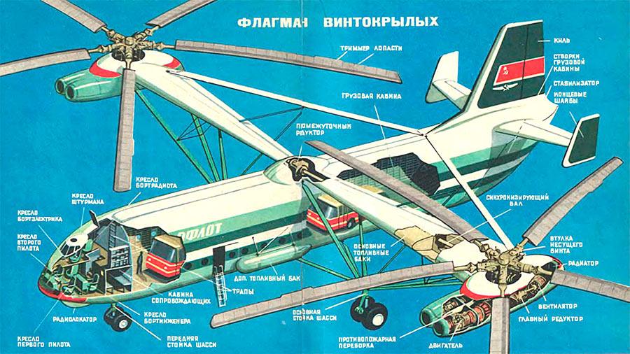 Вертолет В-12 в разрезе