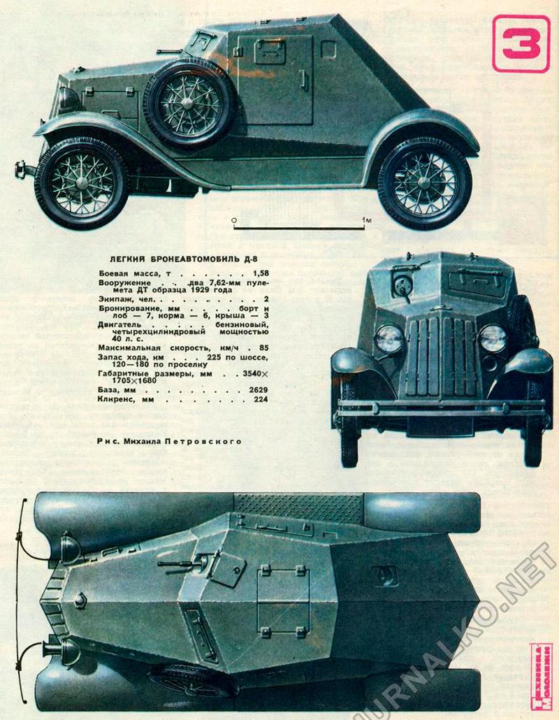 Легкие бронеавтомобили Дыренкова - Д-8 и Д-12