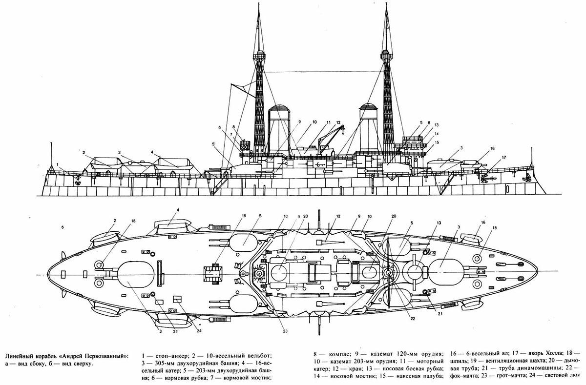 Схема броненосца «Андрей Первозванный»