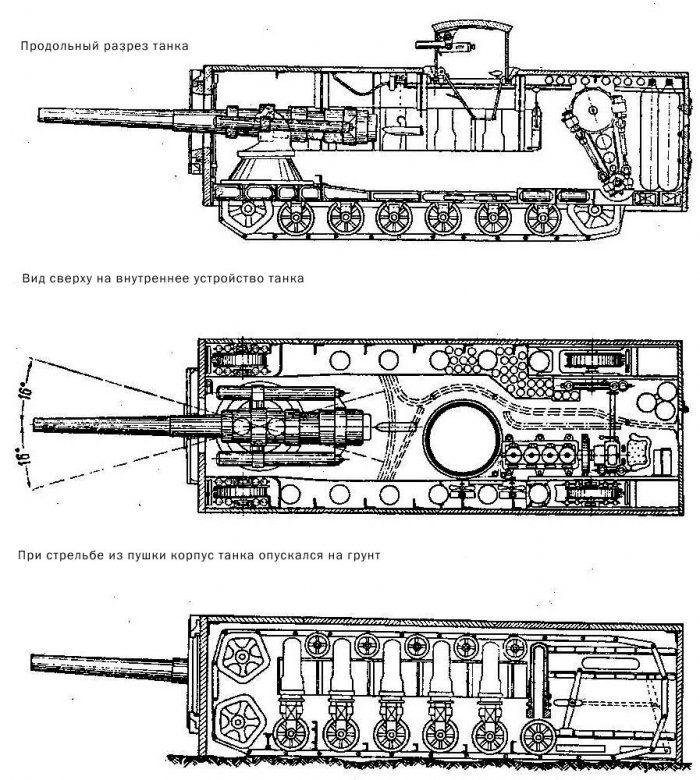 Внутреннее <a href='https://arsenal-info.ru/b/book/3207925657/34' target='_self'>устройство танка</a> Василия Менделеева