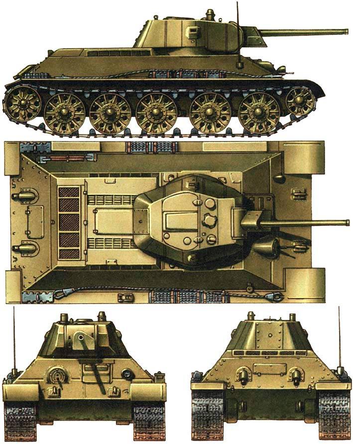 танк Т-34 обр. 1942 с разных ракурсов