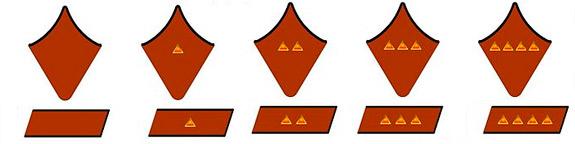 Петлицы рядового состава, 1935 г. Слева направо: 1-Красноармеец, 2-звеньевой, 3-отделенный командир, 4-младший комвзвод, 5-старшина