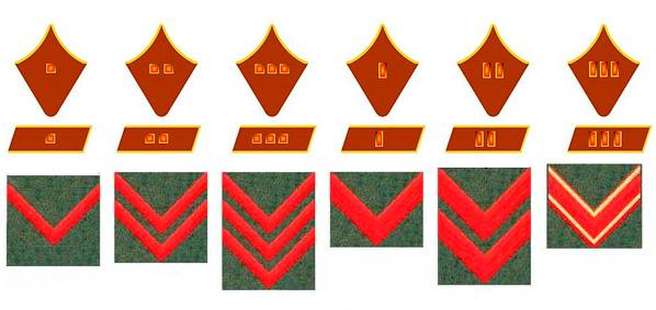 Нарукавные шевроны, 1935 г. Слева направо:1-младшийлейтенант (с 1937 г.), 2-лейтенант, 3-старший лейтенант, 4-капитан, 5-майор, 6- полковник.