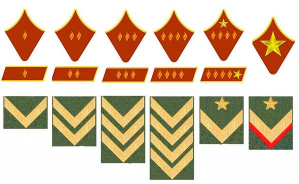 Нарукавные шевроны, 1935 г. Слева направо: 1-комбриг,2-комдив,3-комкор, 4-командарм 2-го ранга, 5-командарм 1-го ранга, 6-маршал Советского Союза.