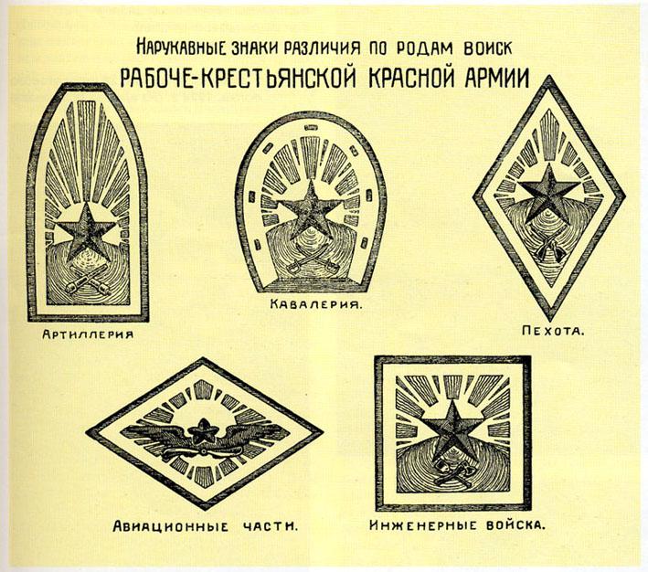 Нарукавные нашивки РККА по родам войск