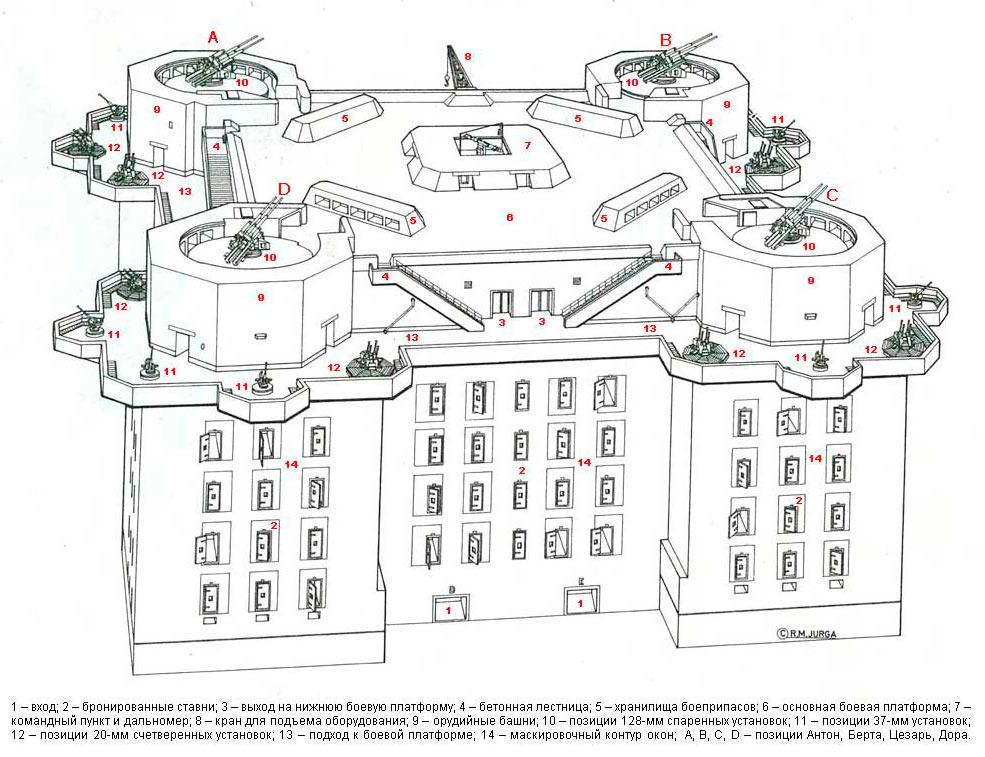 Берлинские башни ПВО