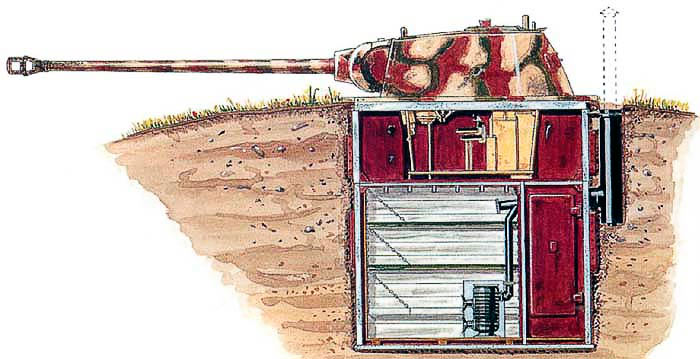Схема устройства ДОТ «Pantherturm»
