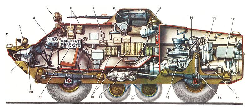 Схема БРДМ-2