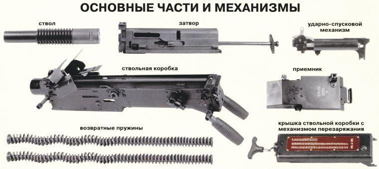 АГС-17 основные части и механизмы