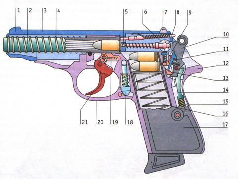 Пистолет Вальтер ПП в разрезе