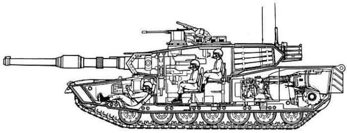 Схема танка М1А2 'Абрамс'