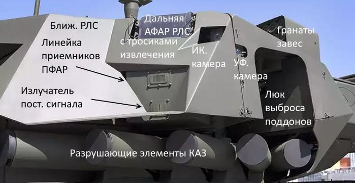 Расположение камер и радаров КАЗ Афганит на башне танка Т-14
