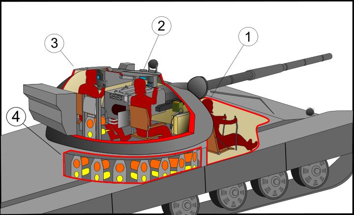 Размещение членов экипажа и боекомплекта внутри защищённого бронёй пространства