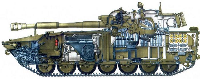 Схема 2С1 «Гвоздика»