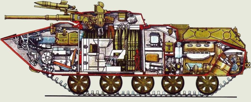 Разрез БМД-1 выпуска начала 1970-х гг.