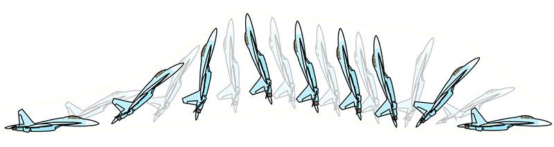 Схема выполнения «кобры»