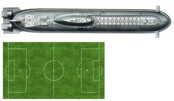 Длинна субмарины проекта 941 «Акула» в сравнении с футбольным полем