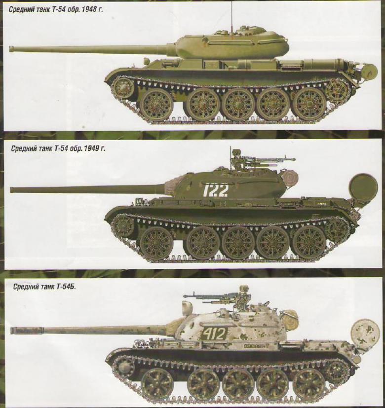 Сравнение Т-54 по году выпуска