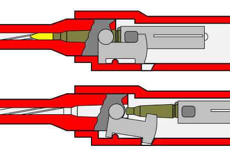 Схематичное изображение работы механизма затвора в автомате Фёдорова