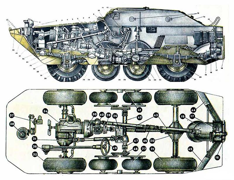 Схема БРДМ-1