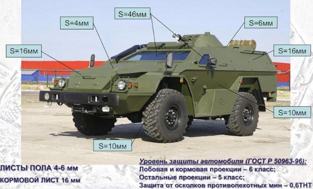 КамАЗ-43269 «Выстрел» (БПМ-97) - легкобронированный бронеавтомобиль