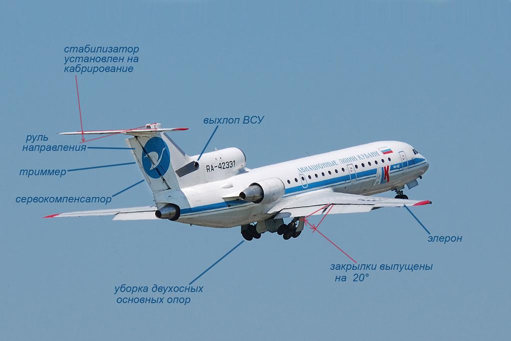 Як-42 - ближнемагистральный пассажирский самолет