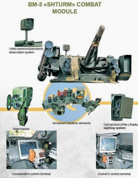 Башенный боевой модуль БМ-3 «Штурм»