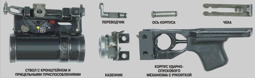ГП-25 «Костёр» - подствольный гранатомет калибр 40-мм