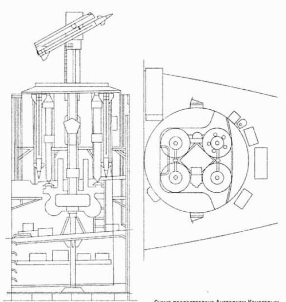 Принципиальная схема ПУ 'ЗиФ-122' и ее размещение