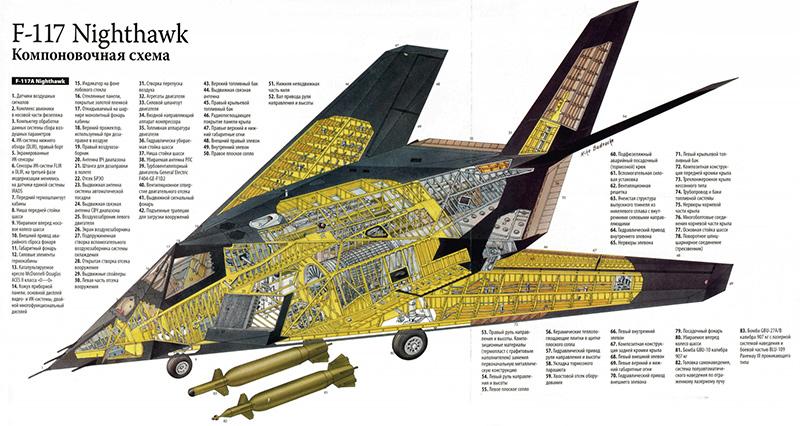 Компоновочная схема F-117 «Найт Хок»