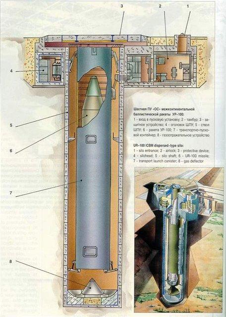 Шахтная ПУ 'ОС' баллистической ракеты Ур-100