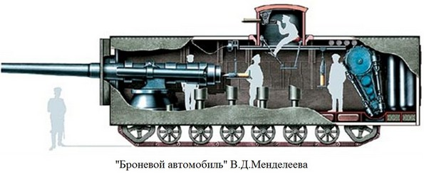 Тяжелый танк Менделеева (1911 г.)
