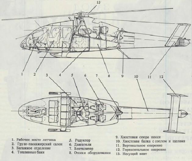Ка-118 - вертолет без рулевого винта