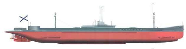 Подводные лодки типа «Карп»
