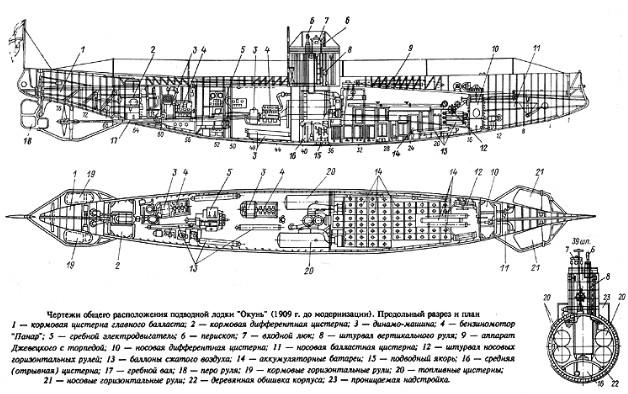 Чертеж общего расположения подводной лодки 'Окунь'