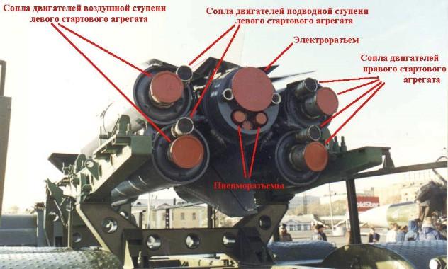 П-70 «Аметист» (4К66) - противокорабельная ракета подводного старта