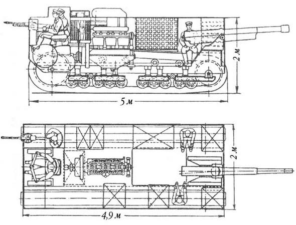 Танк Рыбинского завода (1915 г.)