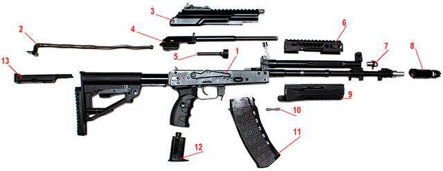 Основные части и механизмы автомата АК-12: 1. Коробка ствольная со стволом, ударно-<a href='https://arsenal-info.ru/b/book/3326999182/9' target='_self'>спусковым механизмом</a>, прикладом и рукояткой, 2. Механизм возвратный, 3. Крышка с планкой и прицелом, 4. Рама затворная в сборе, 5. Затвор в сборе, 6. Накладка, 7. Заглушка камеры, 8. Тормоз дульный, 9. Цевье в сборе, 10. Ось цевья, 11. Магазин, 12. Пенал в сборе, 13. Принадлежность в сборе