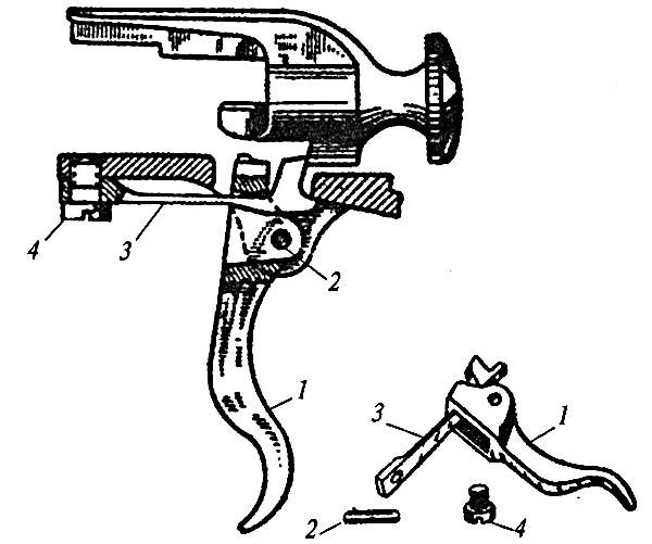 Спусковой механизм и его части в разрезе: 1 – спусковой крючок; 2 – ось спускового крючка; 3 – спусковая пружина; 4 – винт спусковой пружины