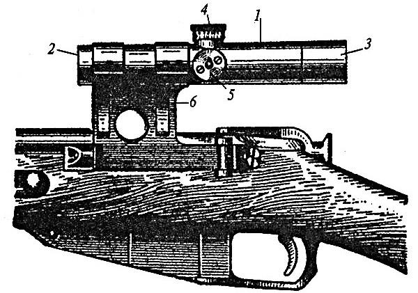 Общий вид оптического прицела ПУ и кронштейна: 1 – корпус прицела; 2 – объектив; 3 – окуляр; 4 – верхний барабанчик со шкалой прицела; 5 – боковой барабанчик со шкалой боковых поправок; 6 – кронштейн